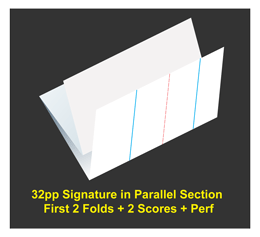 32 page signature first folds