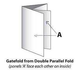Gatefold from Double Parallel Fold