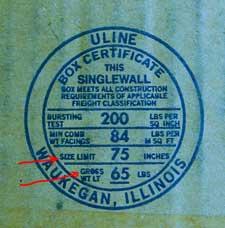box manufacturer certificate