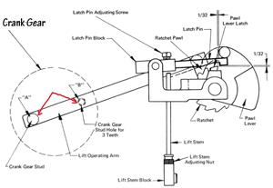 Baumfolder crank gear 300