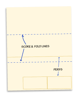 score perf diagram250