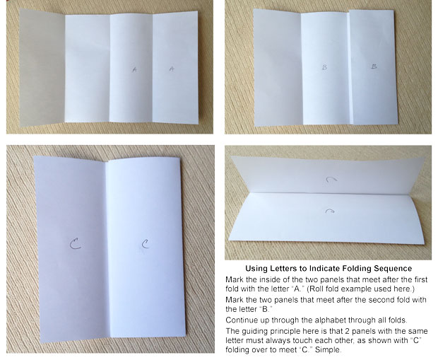 How to mark up a folding dummy for the bindery