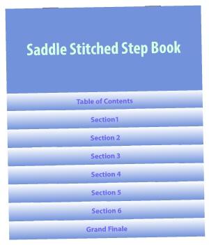 Saddle Stitching Step Books