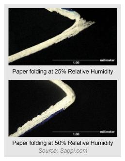 paper-folding-relative-humidity258