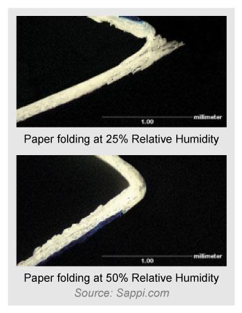 paper-folding-problem-relative-humidity-sappi